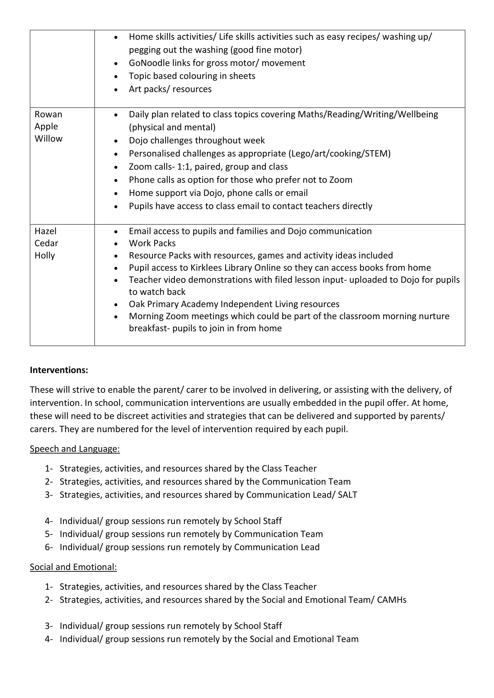 Contingency Plan for Remote Education and Home Learning-3