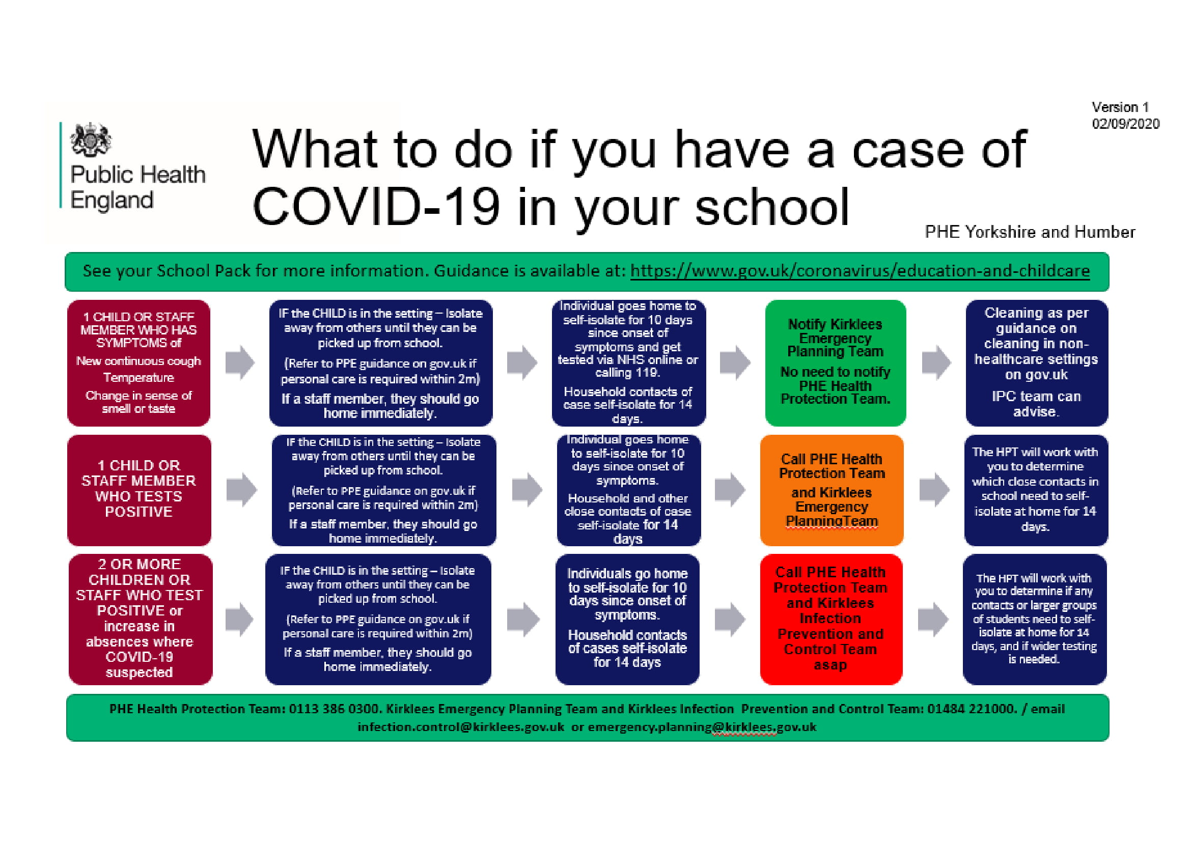 School procedures COVID September 2020-1
