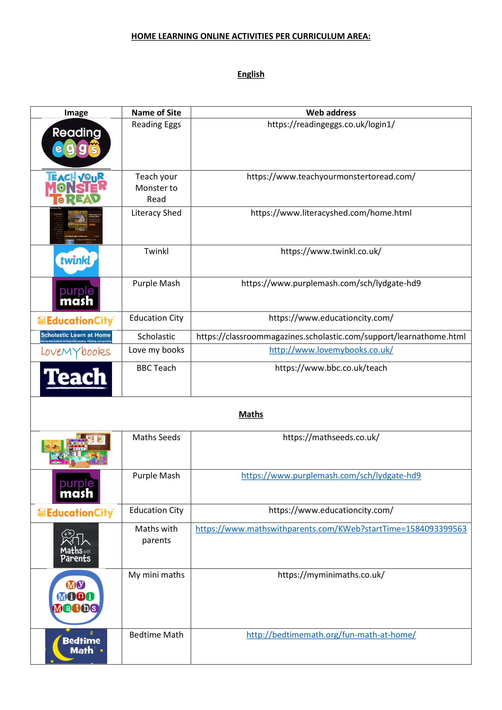 HOME LEARNING ONLINE ACTIVITIES PER CURRICULUM AREA-1