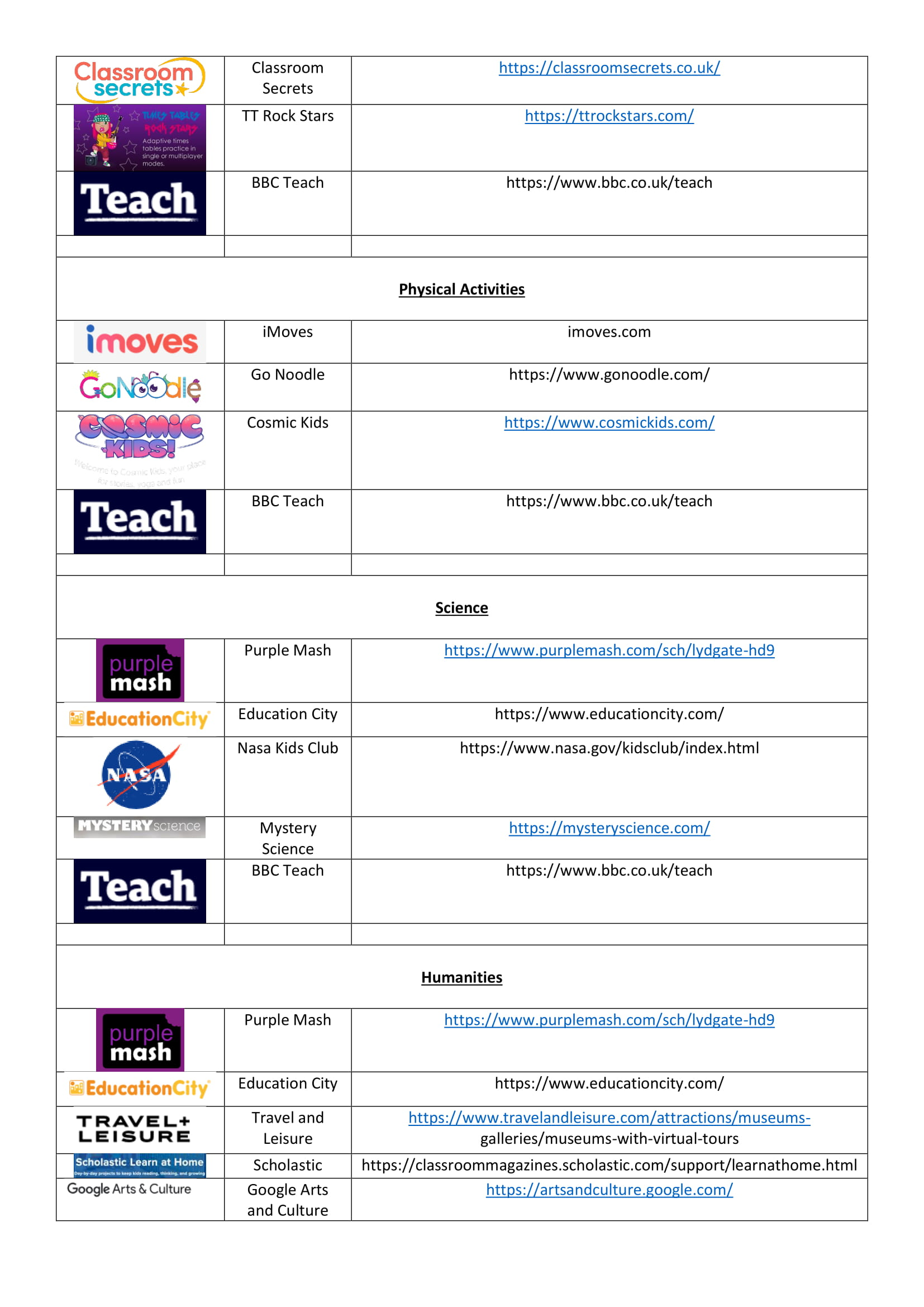 HOME LEARNING ONLINE ACTIVITIES PER CURRICULUM AREA-2